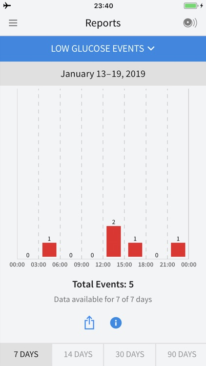 FreeStyle LibreLink – AU screenshot-4