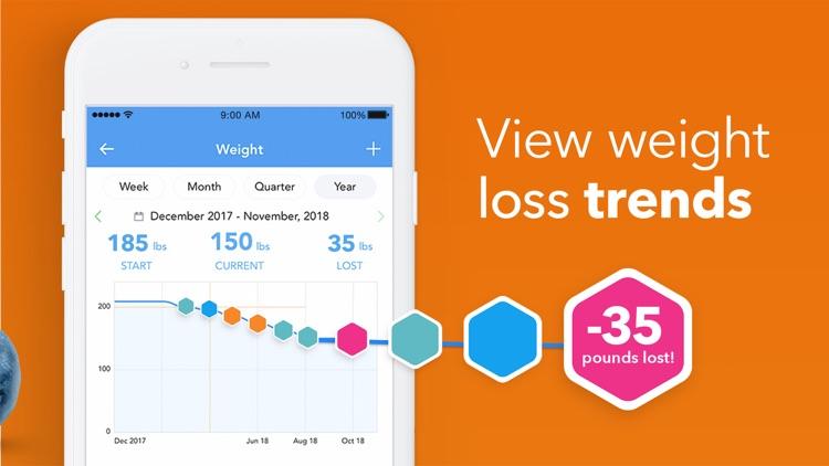 iTrackBites: Track your Diet screenshot-4