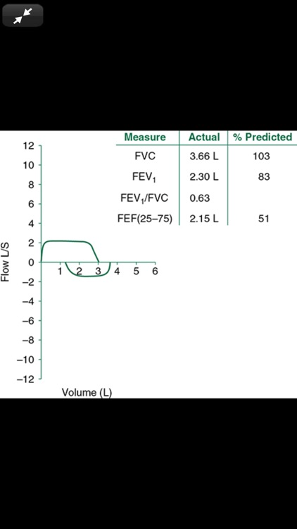 Family Med. Board Review 5/E screenshot-5