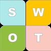 SwotGut - Guilherme Dupas