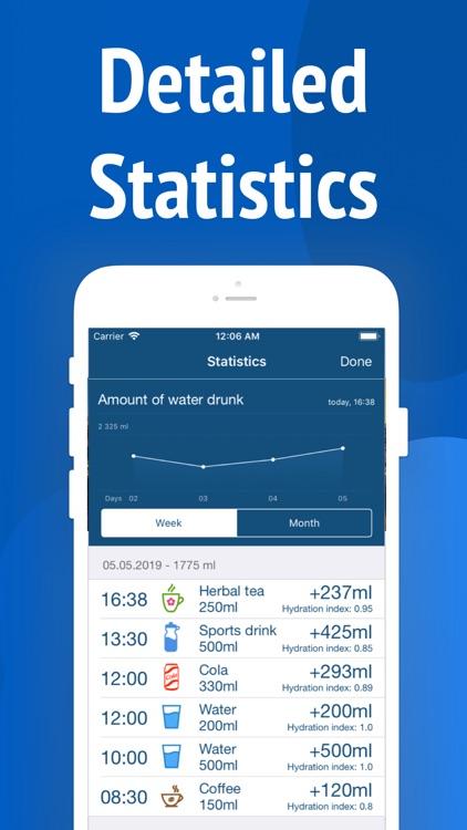 Drink Control screenshot-4