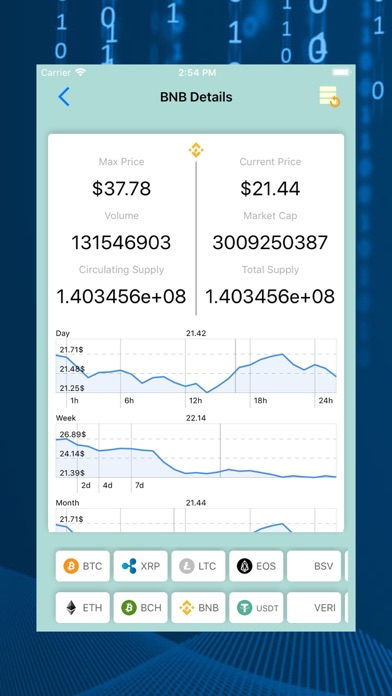 Currency Chart Tracker screenshot 1