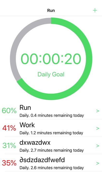 Plan Yourself Habits