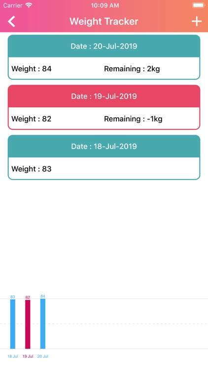 BMR calculate & Weight Tracker screenshot-5