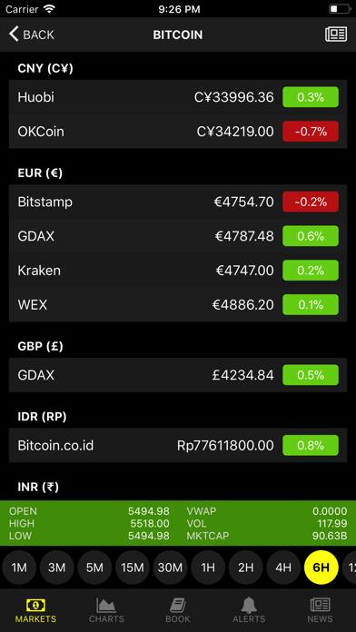 Drakdoo Screenshot