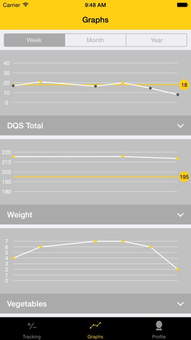 DQS Mobileのおすすめ画像2