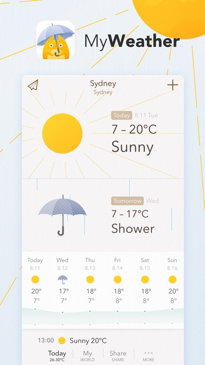 MyWeather - 10-Day Forecast screenshot-0