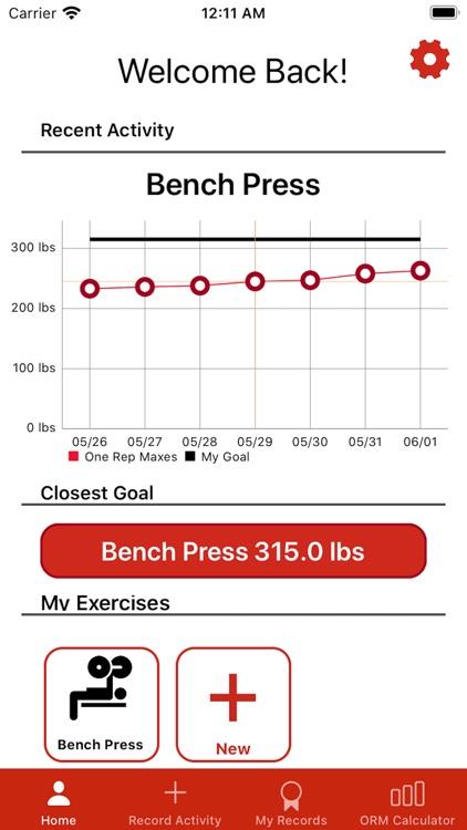ORM: Strength Progress Tracker