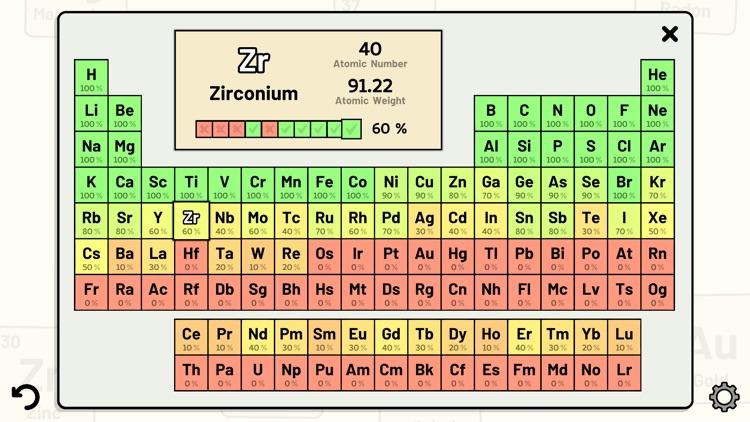 Periodic Table Quiz screenshot-6