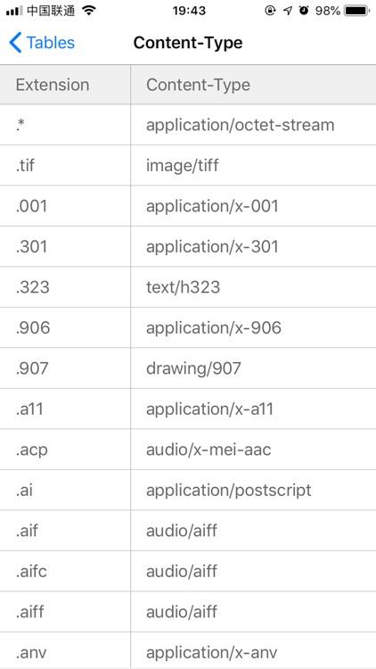 DevTools - MD5&SHA1&URL&JSON screenshot-8