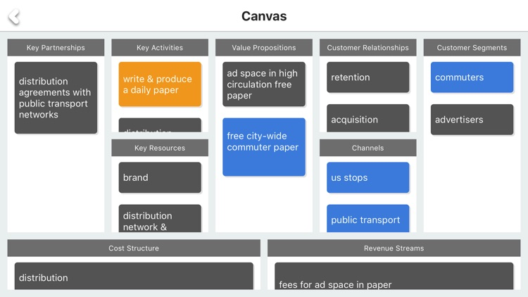 My Business Canvas