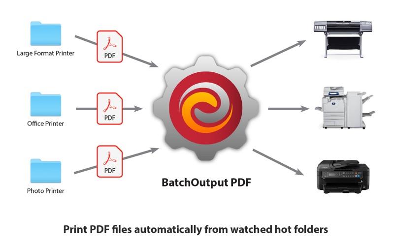BatchOutput PDF Screenshots