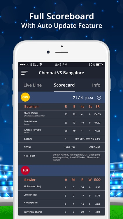 LineGuru : Cricket Live Line screenshot-3