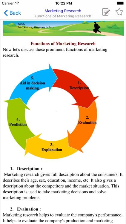 MBA Marketing Research screenshot-3
