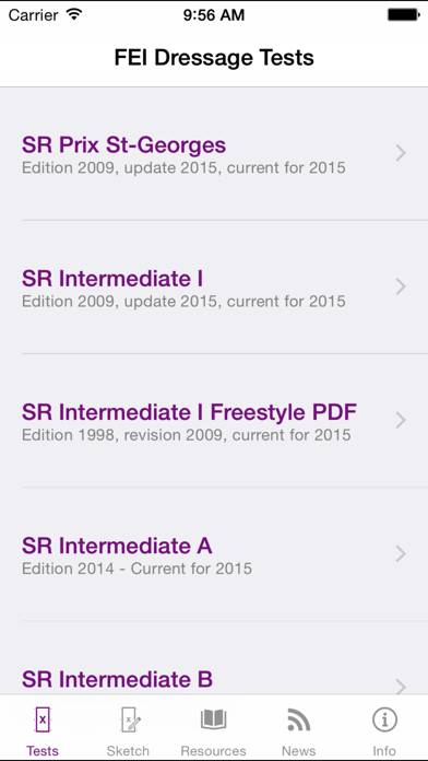 Fei Equitests 3 review screenshots