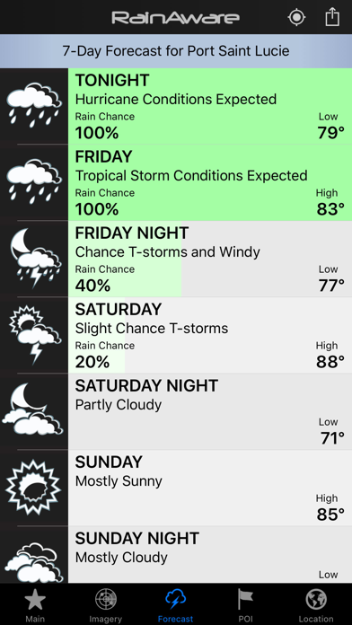 RainAware Weather Timer Screenshot