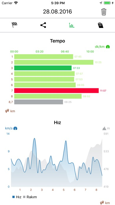 Screenshot for Koşu ve Yürüyüş - Goals Kalori in Turkey App Store