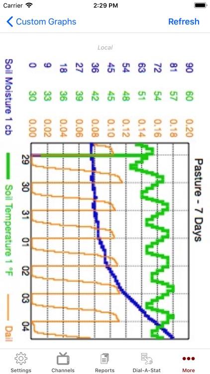 WeatherCatRCP screenshot-4