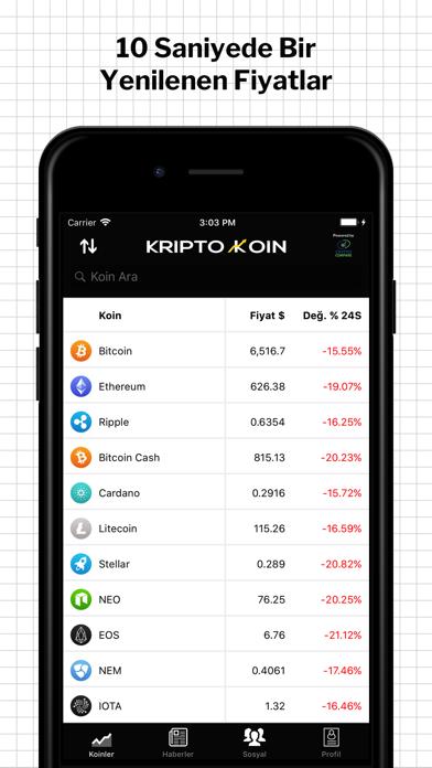 KriptoKoin Bitcoin Fiyat Haber