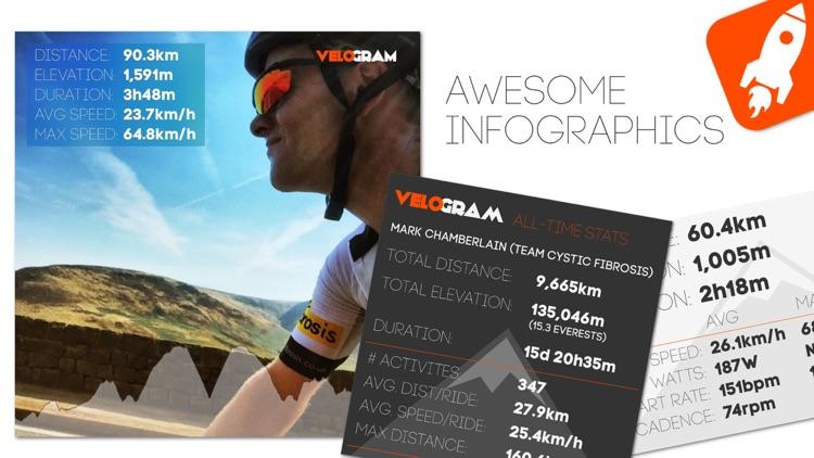 Velogram for Strava Cycling screenshot-0