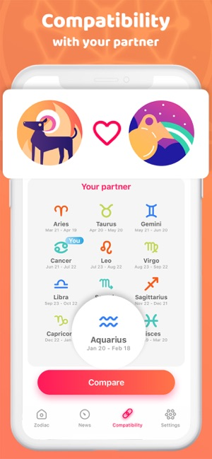 kræft kvinde og aries mand dating internet dating skræmmer mig