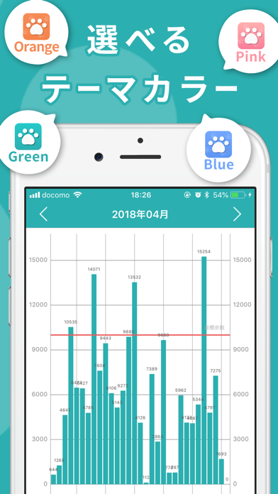 アプリ 歩数 無料 計 iPhoneの万歩計アプリ「ヘルスケア」の機能 [iPhone]