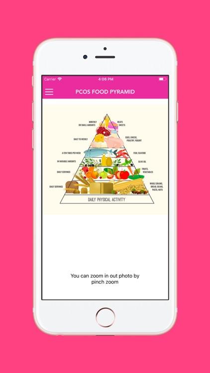 PCOS Diet Food List screenshot-3