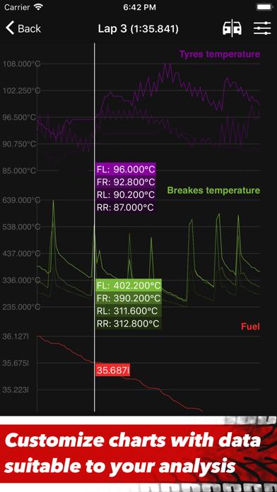 Sim Racing Telemetryのおすすめ画像2