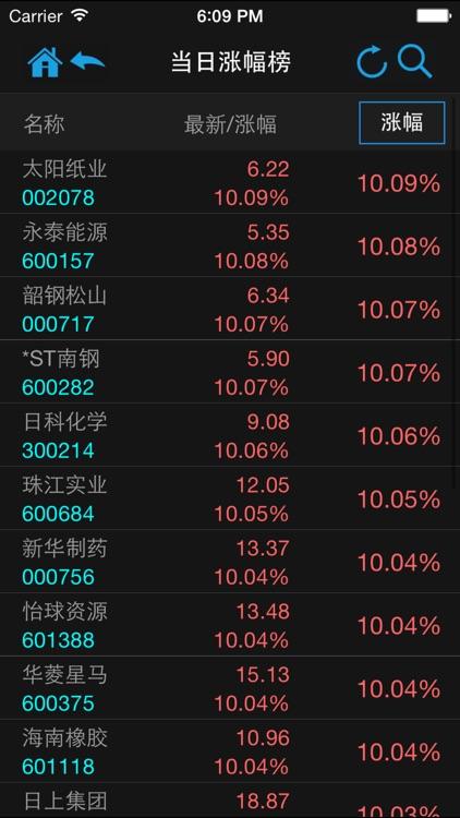 牛股宝股票通 screenshot-4
