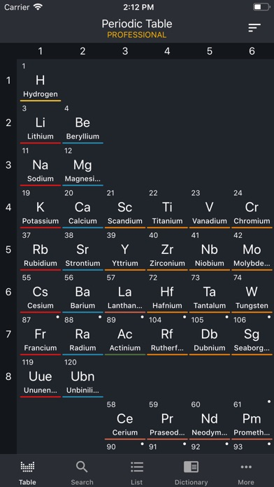 Periodic Table 2019 PRO app image
