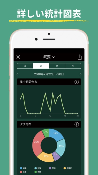Screenshot for Forest - 集中力を高める in Japan App Store