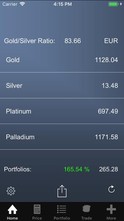 The Gold Price Calculator