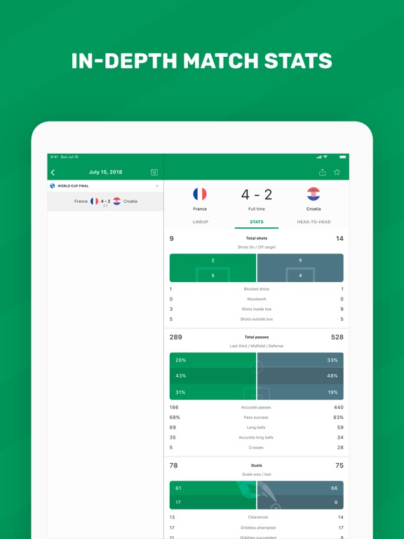 Best free sports apps for iPad (iOS 9 and below)