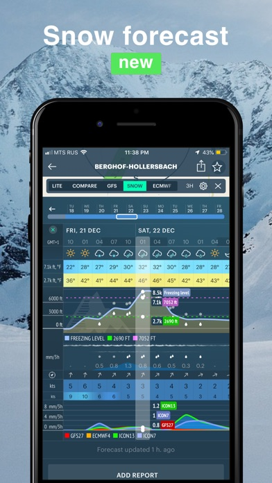WINDY - wind & snow forecast Screenshot