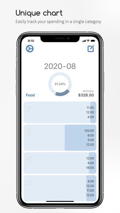 CoinsNote: Daily Bookkeeping Screenshots
