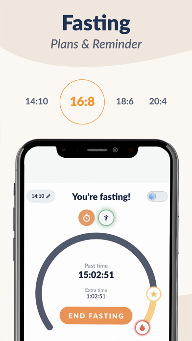messages.download Fastic - Fasting App software