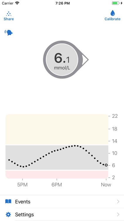 Dexcom G6 mmol/L DXCM7