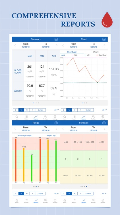 Glucose Companion Pro screenshot-1