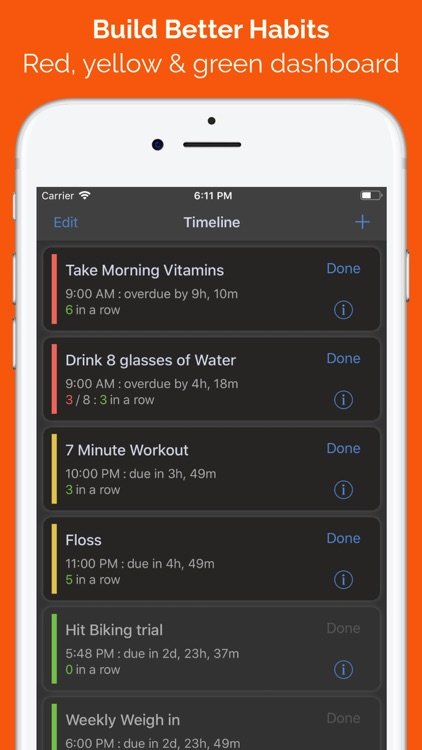 Habit Hub: Routine & Habits screenshot-0