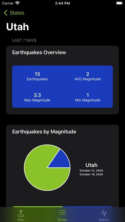 Earthquake USA screenshot-8