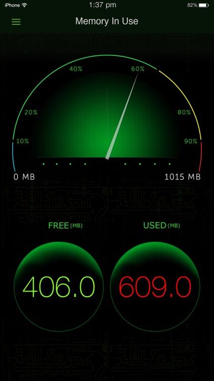System Activity Monitors screenshot-0
