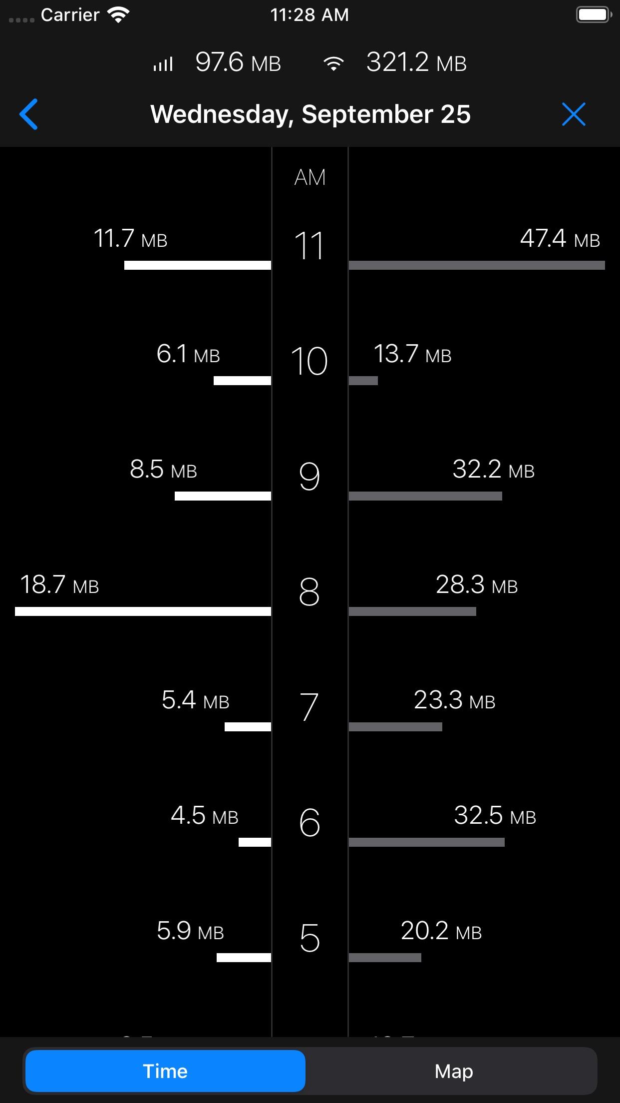 Screenshot do app DataMan - track data usage