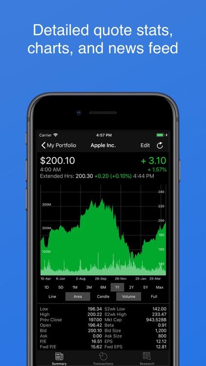My Stocks Portfolio & Widget