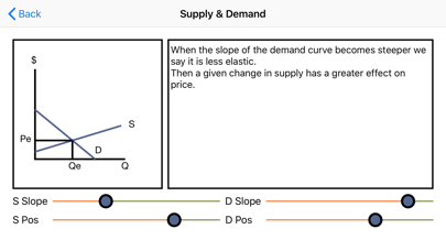 Economics 4 Students Lite screenshot 2