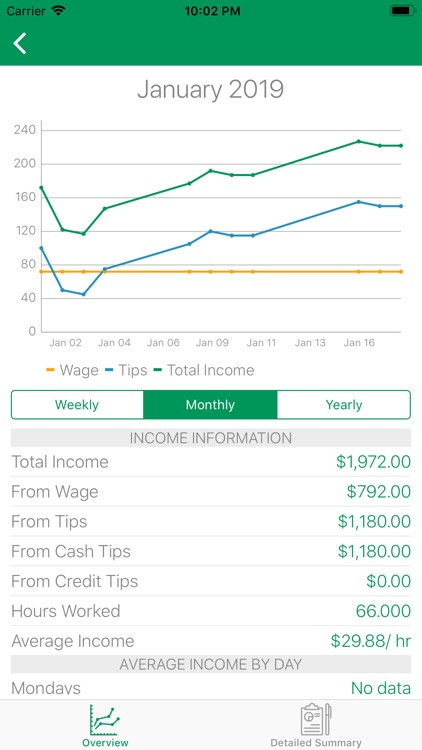 TipTracker - track your income