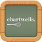 App Icon for Chartwells by HKT App in Uruguay IOS App Store