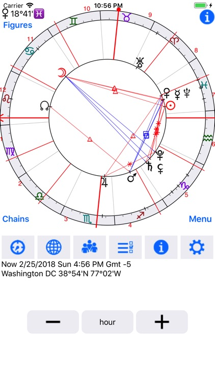 Astrological Charts Lite screenshot-0