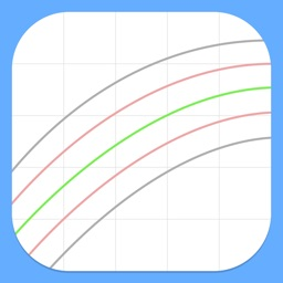 iBaby Growth Charts