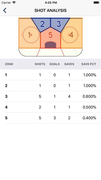 USA Hockey Mobile Coach screenshot-3