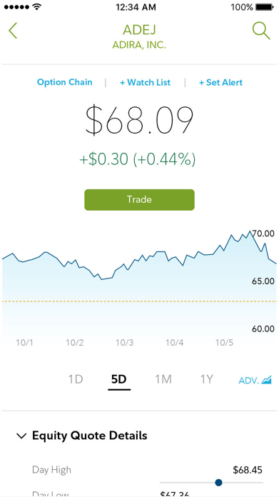 Fidelity Investments Screenshot